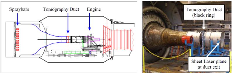 Figure 1: Tomography Duct