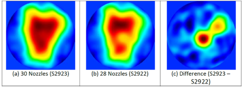 Figure 3: Reconstructed PSL images of (a) 30 nozzle ice cloud, (b) cloud with only 28 of the 30 nozzles active and (c) the difference between the two images.